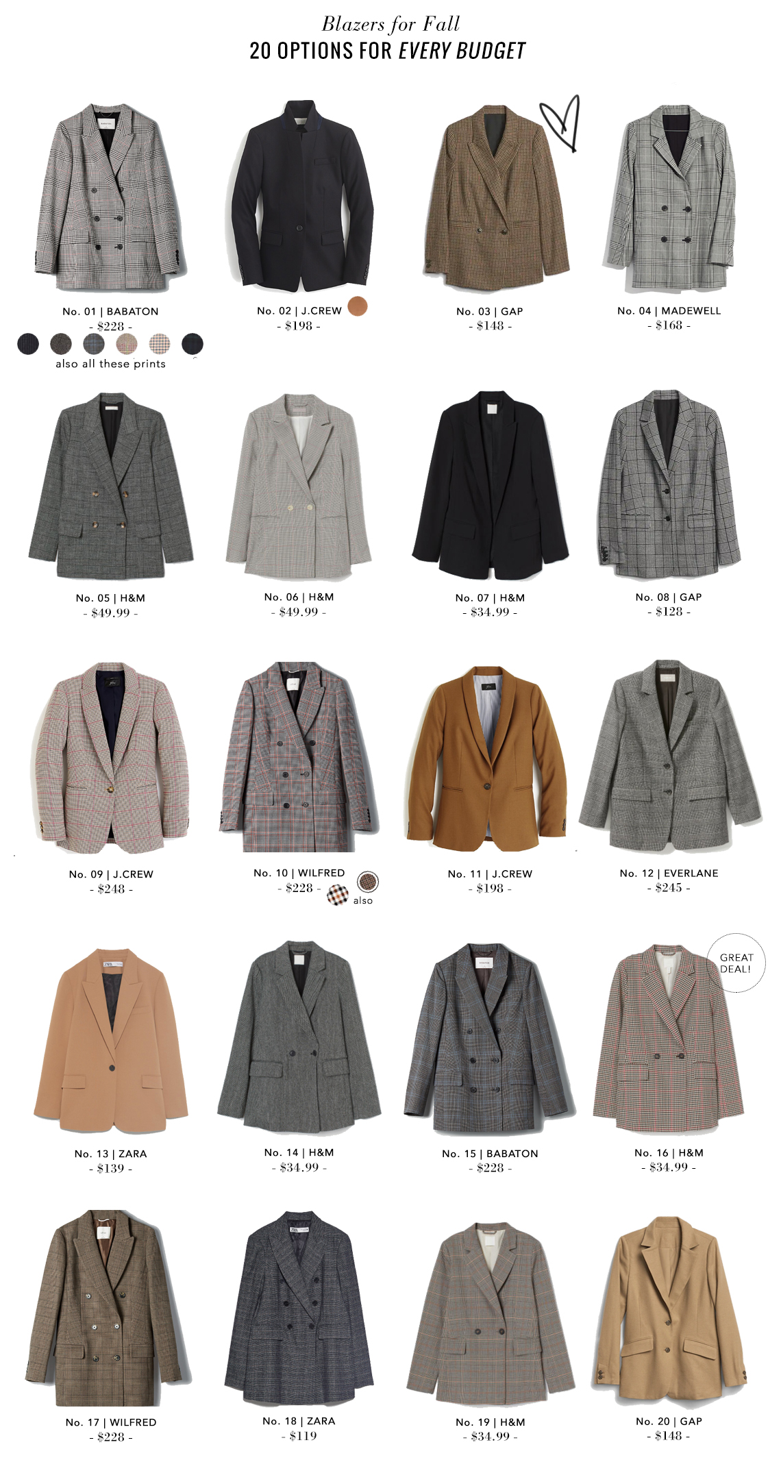 Must Have Fall Blazers